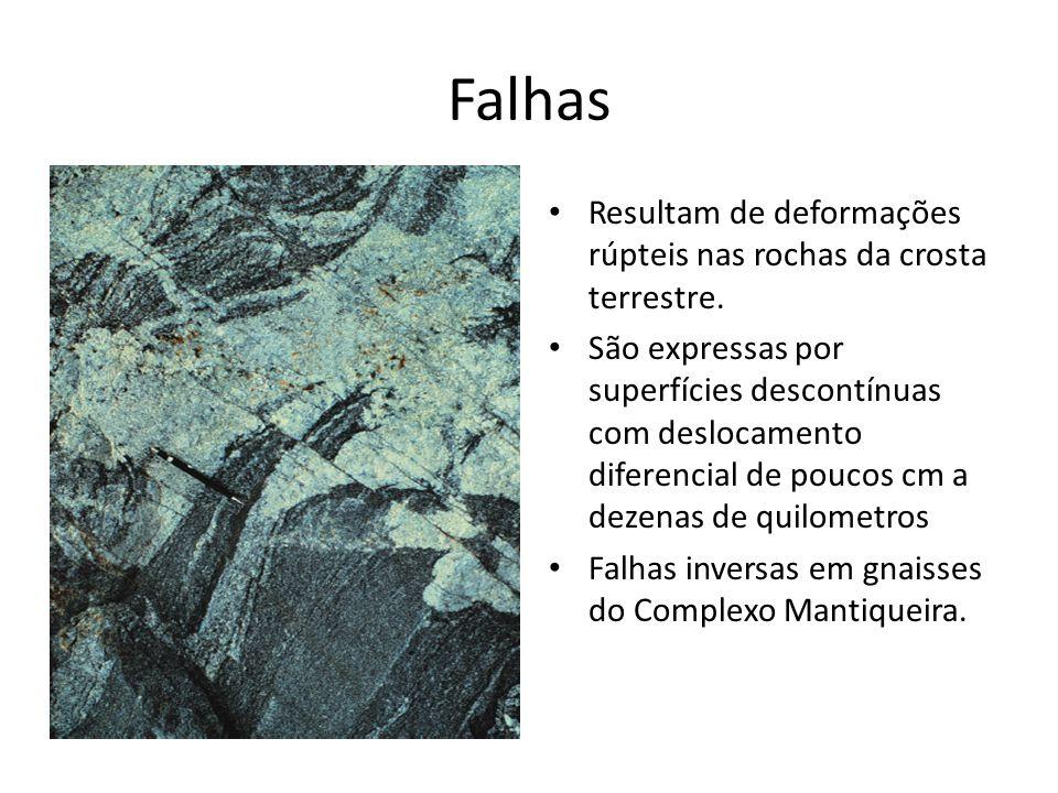 Falhas Resultam de deformações rúpteis nas rochas da crosta terrestre. São expressas por superfícies descontínuas com deslocamento diferencial de pouc