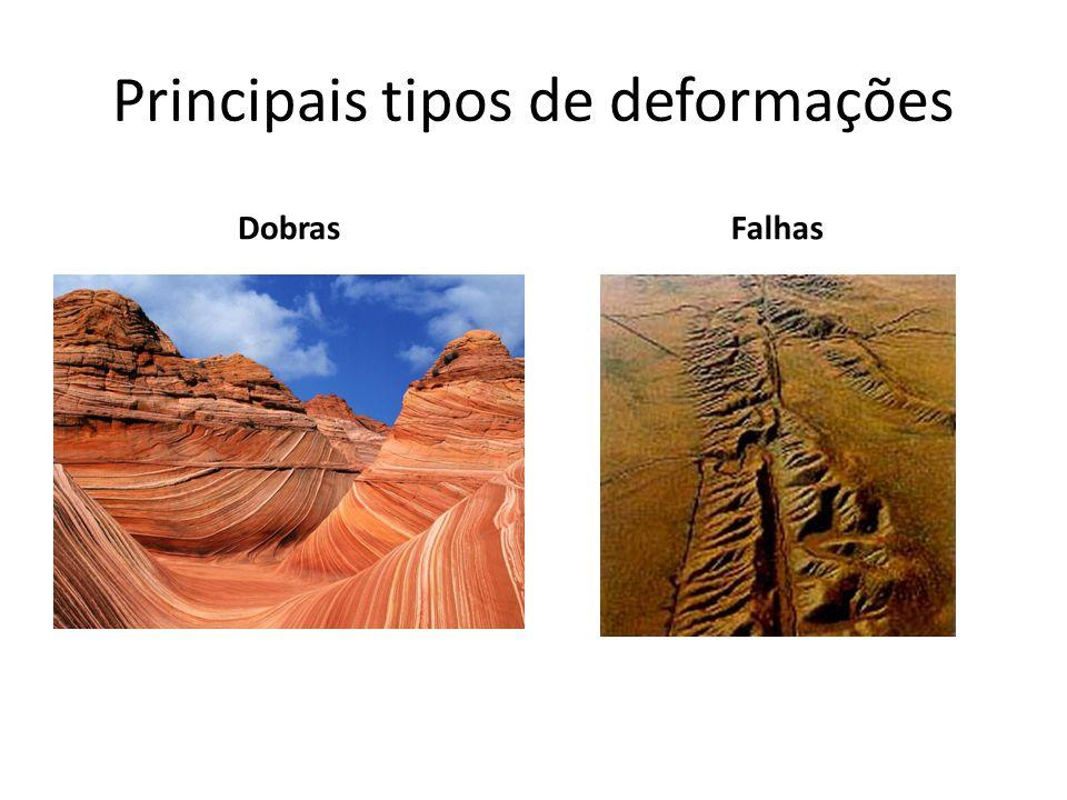 Principais tipos de deformações DobrasFalhas