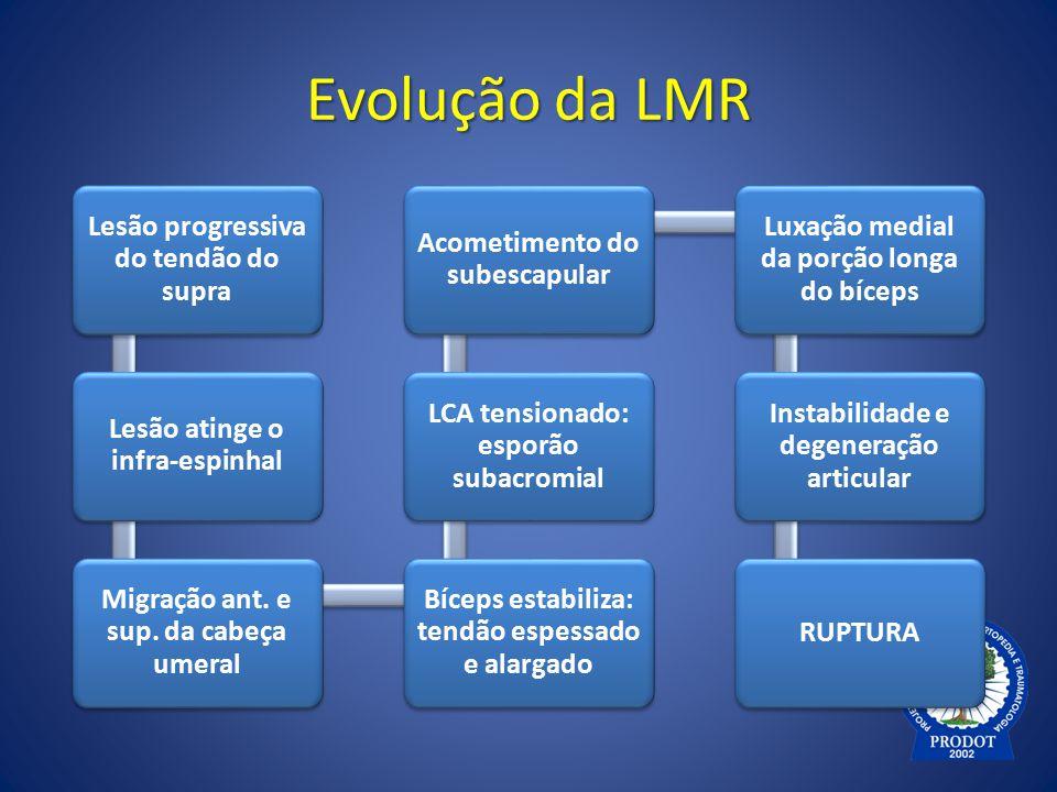 Evolução da LMR Lesão progressiva do tendão do supra Lesão atinge o infra-espinhal Migração ant. e sup. da cabeça umeral Bíceps estabiliza: tendão esp