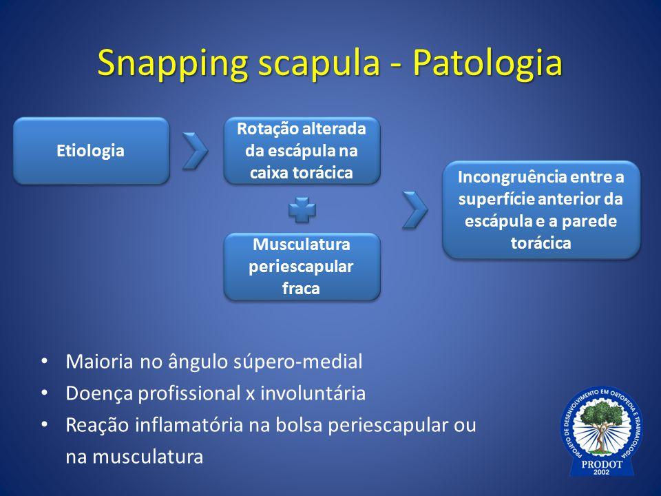 Snapping scapula - Patologia Maioria no ângulo súpero-medial Doença profissional x involuntária Reação inflamatória na bolsa periescapular ou na muscu