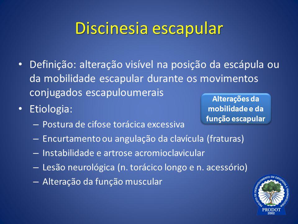 Discinesia escapular Definição: alteração visível na posição da escápula ou da mobilidade escapular durante os movimentos conjugados escapuloumerais E