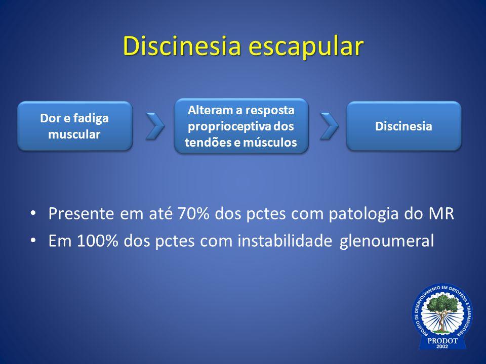 Discinesia escapular Presente em até 70% dos pctes com patologia do MR Em 100% dos pctes com instabilidade glenoumeral Dor e fadiga muscular Alteram a