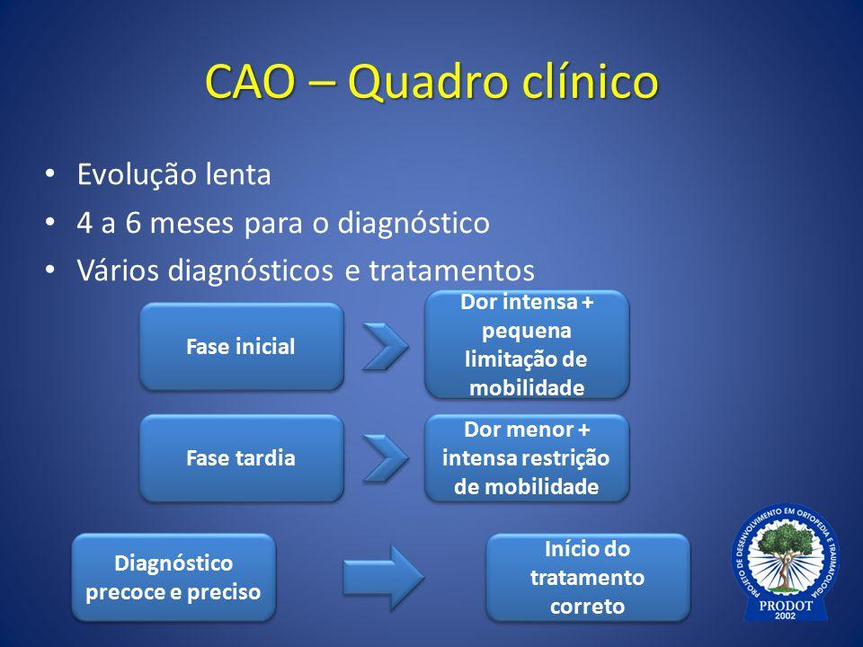 CAO – Quadro clínico Evolução lenta 4 a 6 meses para o diagnóstico Vários diagnósticos e tratamentos Diagnóstico precoce e preciso Início do tratament