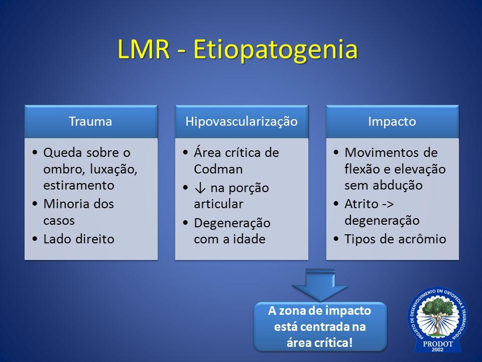 LMR - Etiopatogenia Trauma Queda sobre o ombro, luxação, estiramento Minoria dos casos Lado direito Hipovascularização Área crítica de Codman ↓ na por