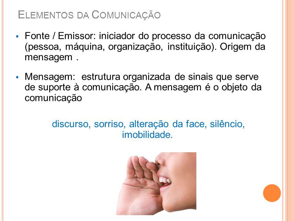  Fonte / Emissor: iniciador do processo da comunicação (pessoa, máquina, organização, instituição). Origem da mensagem.  Mensagem: estrutura organiz