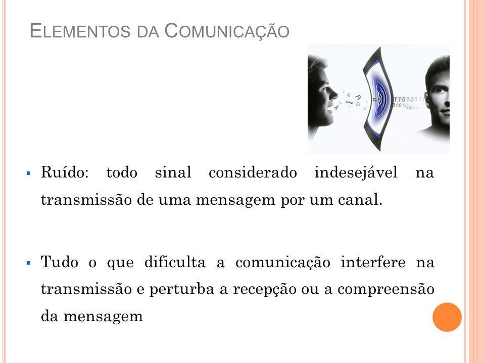 E LEMENTOS DA C OMUNICAÇÃO  Ruído: todo sinal considerado indesejável na transmissão de uma mensagem por um canal.  Tudo o que dificulta a comunicaç