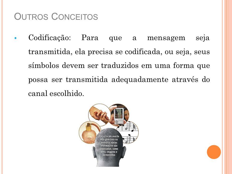 O UTROS C ONCEITOS  Codificação: Para que a mensagem seja transmitida, ela precisa se codificada, ou seja, seus símbolos devem ser traduzidos em uma