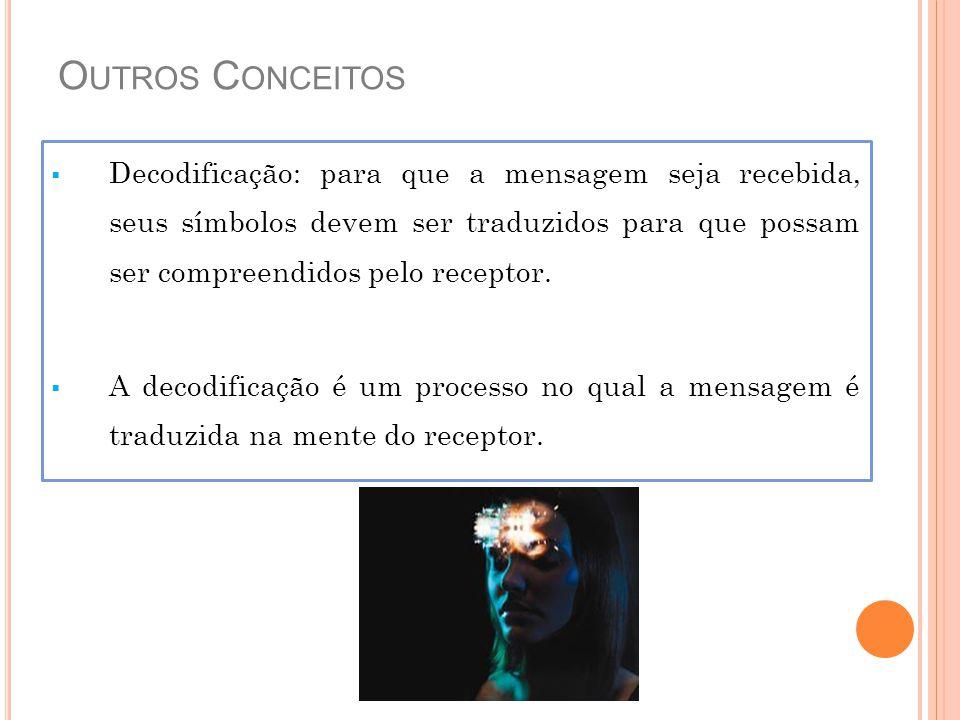 O UTROS C ONCEITOS  Decodificação: para que a mensagem seja recebida, seus símbolos devem ser traduzidos para que possam ser compreendidos pelo recep