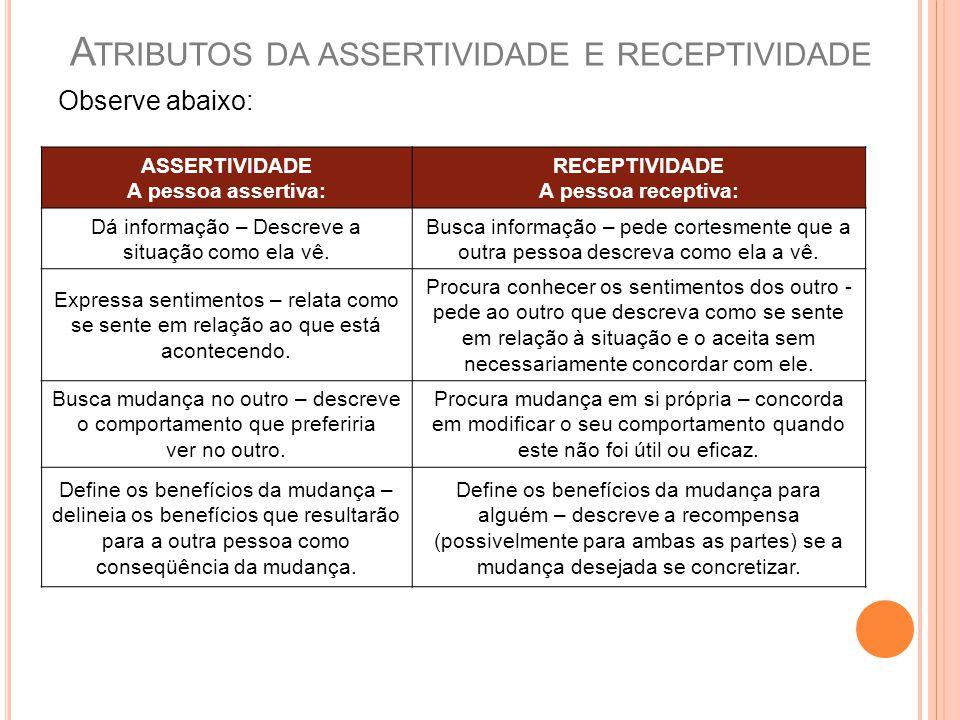 Observe abaixo: ASSERTIVIDADE A pessoa assertiva: RECEPTIVIDADE A pessoa receptiva: Dá informação – Descreve a situação como ela vê. Busca informação