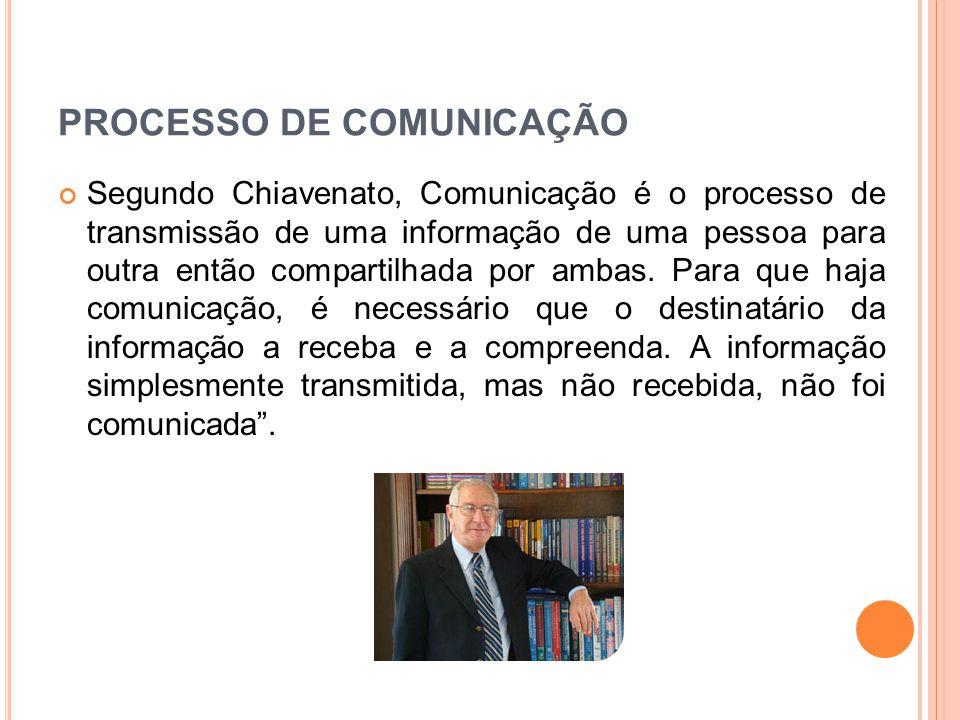 PROCESSO DE COMUNICAÇÃO Segundo Chiavenato, Comunicação é o processo de transmissão de uma informação de uma pessoa para outra então compartilhada por