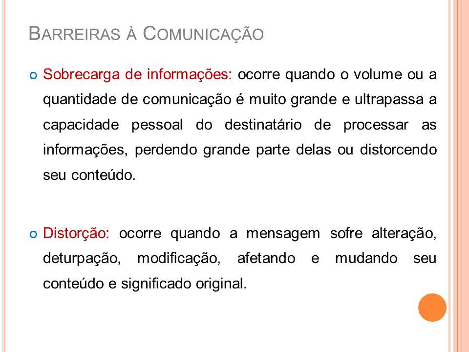 B ARREIRAS À C OMUNICAÇÃO Sobrecarga de informações: ocorre quando o volume ou a quantidade de comunicação é muito grande e ultrapassa a capacidade pe