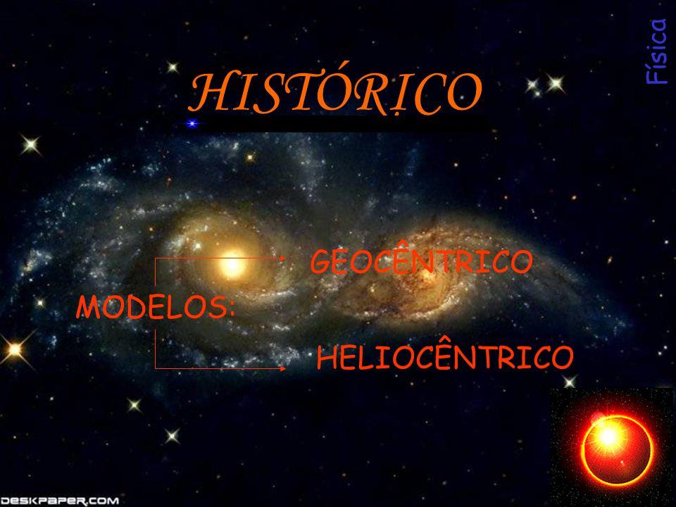 HISTÓRICO GEOCÊNTRICO HELIOCÊNTRICO MODELOS: