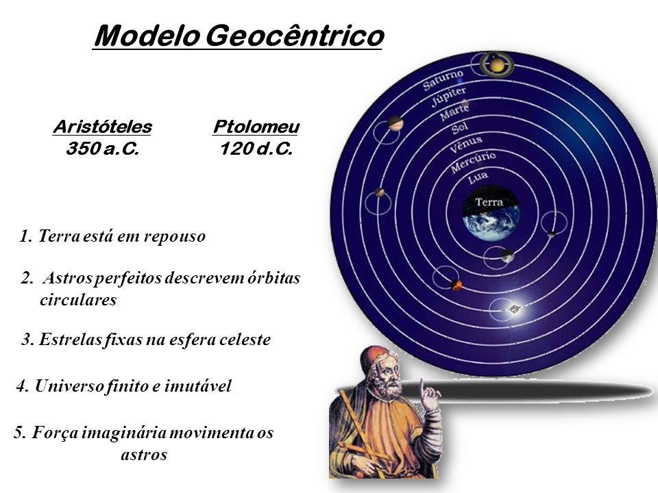 1. Terra está em repouso Aristóteles 350 a.C. 2. Astros perfeitos descrevem órbitas circulares Ptolomeu 120 d.C. Modelo Geocêntrico 3. Estrelas fixas