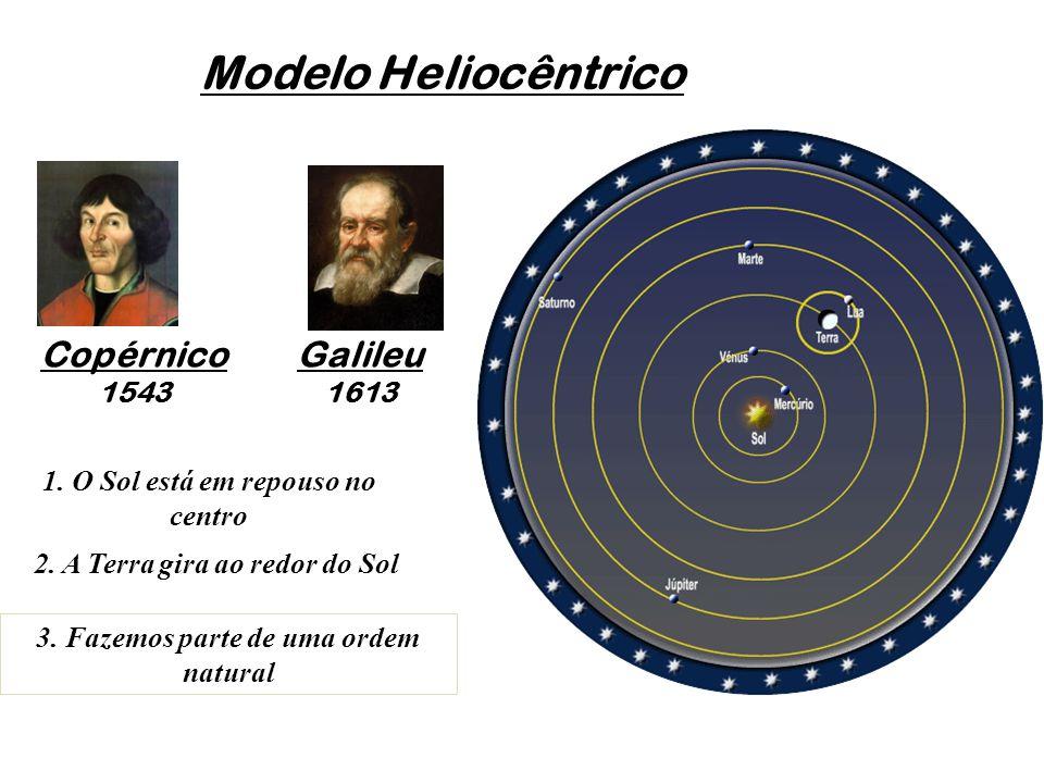 Copérnico 1543 Modelo Heliocêntrico 1. O Sol está em repouso no centro 2. A Terra gira ao redor do Sol 3. Fazemos parte de uma ordem natural Galileu 1