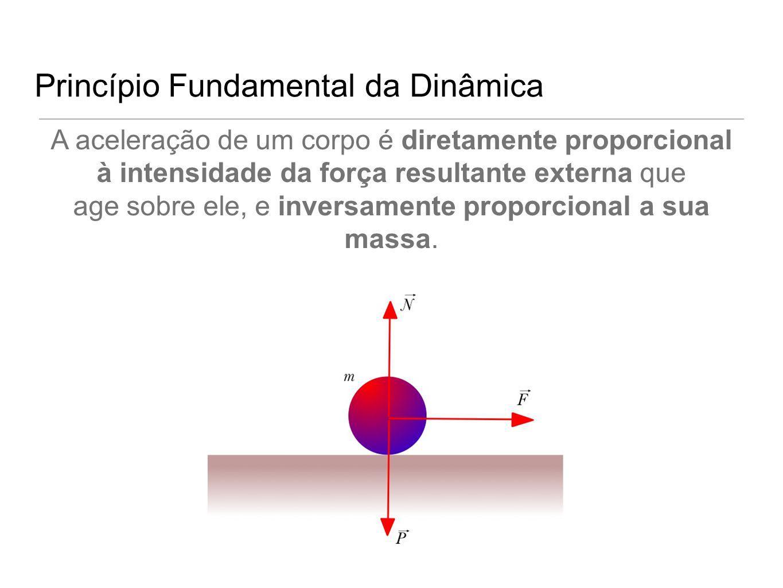 Princípio Fundamental da Dinâmica A aceleração de um corpo é diretamente proporcional à intensidade da força resultante externa que age sobre ele, e i