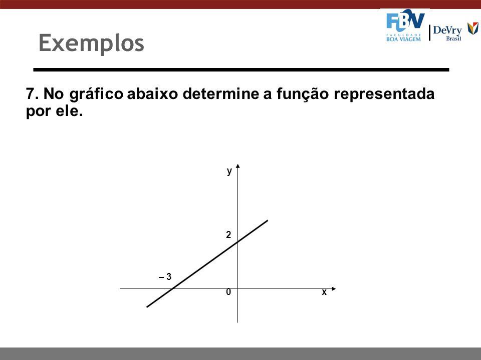 7. No gráfico abaixo determine a função representada por ele. x y – 3 2 0 Exemplos