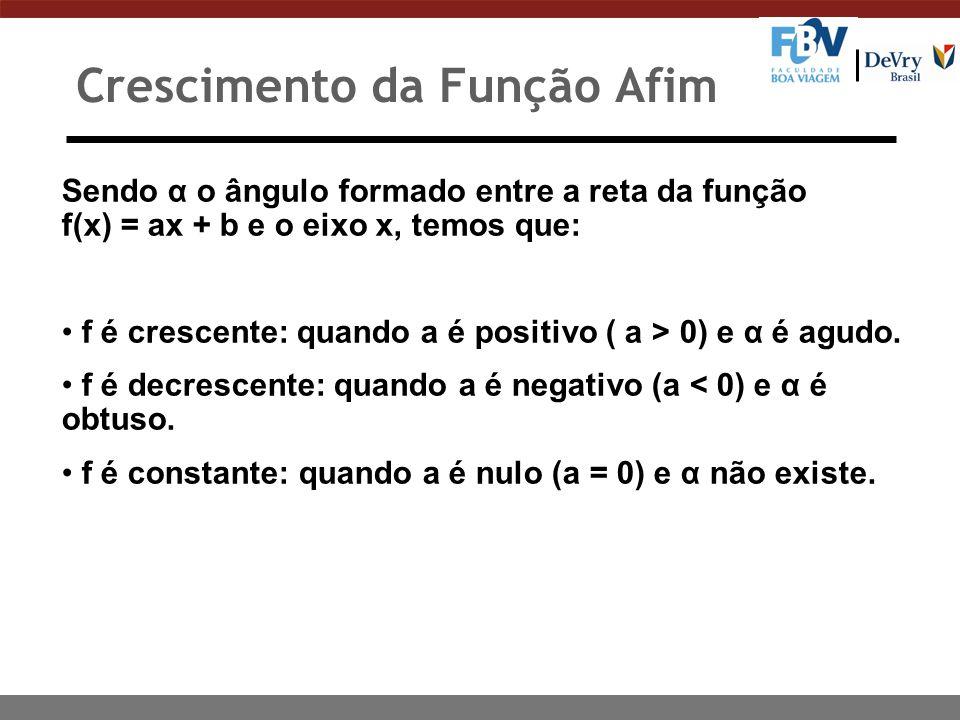 Sendo α o ângulo formado entre a reta da função f(x) = ax + b e o eixo x, temos que: f é crescente: quando a é positivo ( a > 0) e α é agudo. f é decr