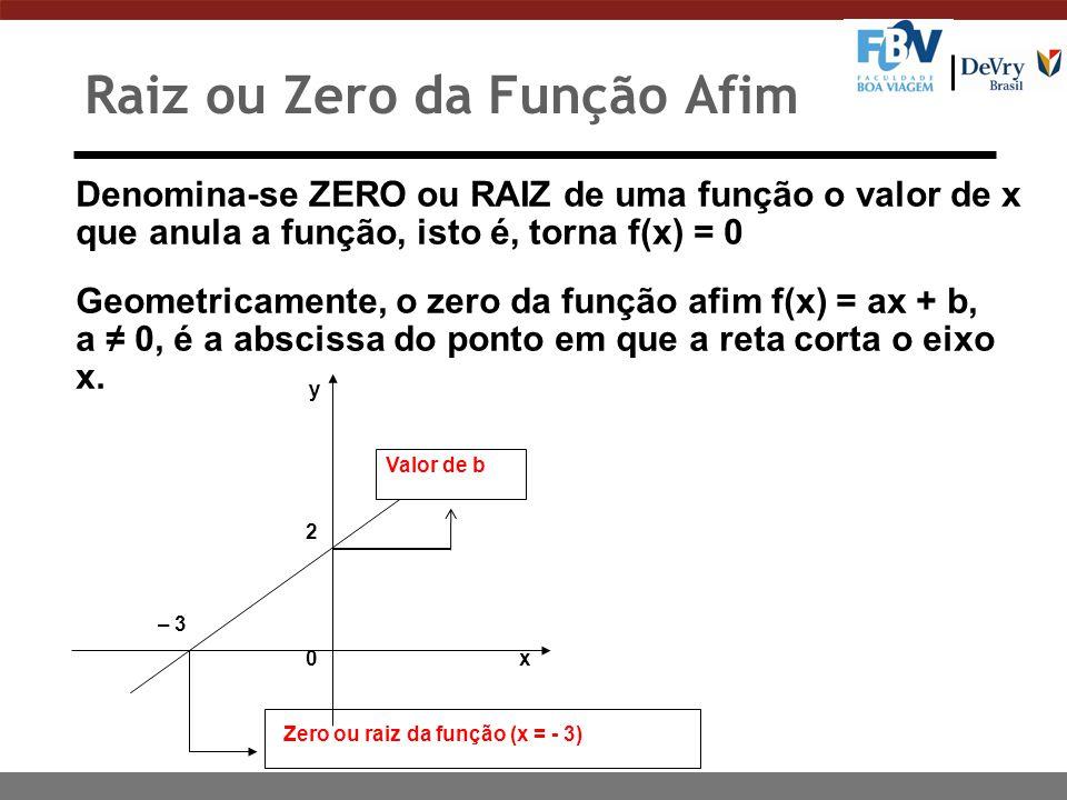 Geometricamente, o zero da função afim f(x) = ax + b, a ≠ 0, é a abscissa do ponto em que a reta corta o eixo x. Denomina-se ZERO ou RAIZ de uma funçã