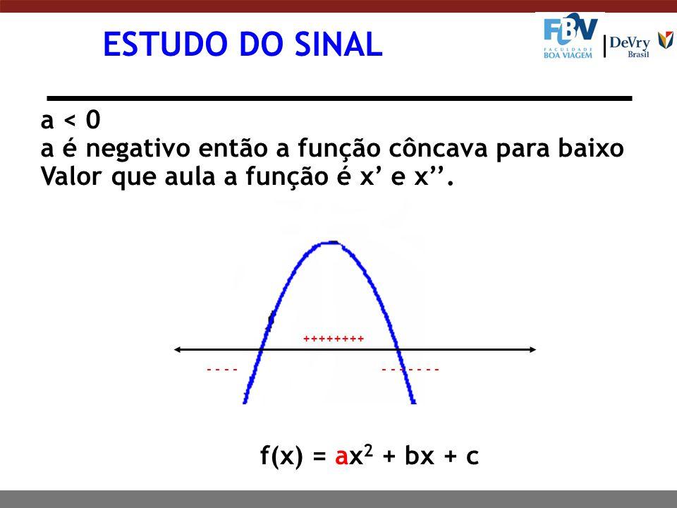 f(x) = ax 2 + bx + c a < 0 a é negativo então a função côncava para baixo Valor que aula a função é x' e x''. ++++++++ - - - - - - - - - - - ESTUDO DO