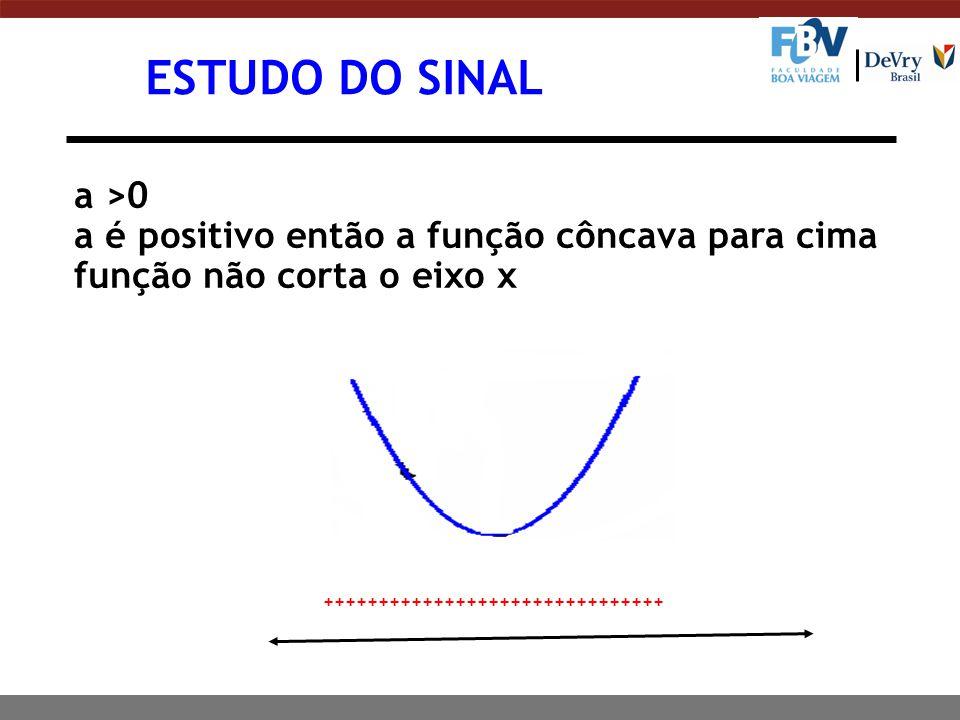 a >0 a é positivo então a função côncava para cima função não corta o eixo x +++++++++++++++++++++++++++++++ ESTUDO DO SINAL