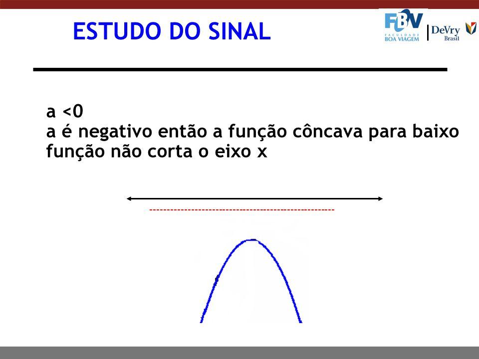 a <0 a é negativo então a função côncava para baixo função não corta o eixo x ------------------------------------------------------ ESTUDO DO SINAL