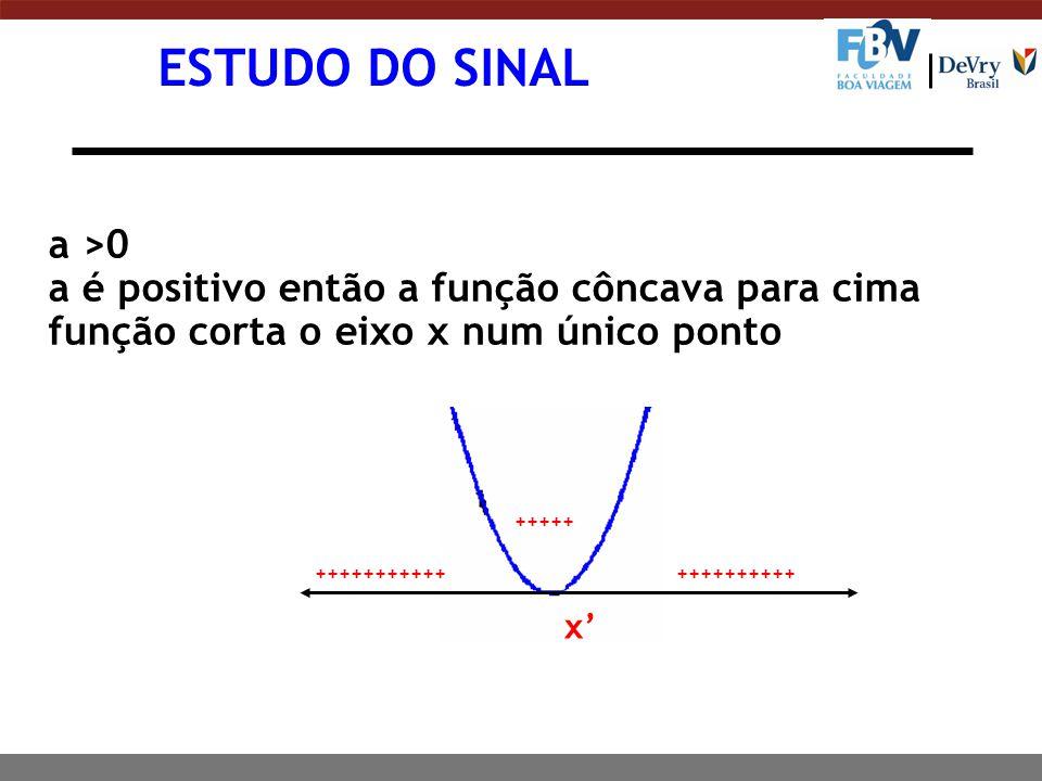 a >0 a é positivo então a função côncava para cima função corta o eixo x num único ponto ++++++++++ +++++++++++ +++++ x' ESTUDO DO SINAL