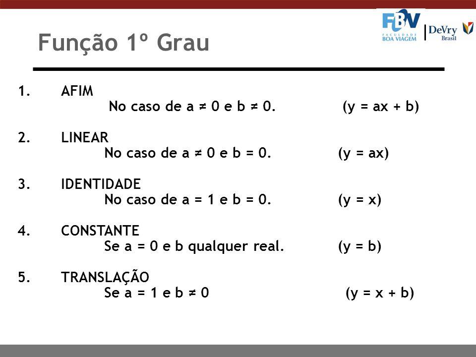 1.AFIM No caso de a ≠ 0 e b ≠ 0. (y = ax + b) 2.LINEAR No caso de a ≠ 0 e b = 0. (y = ax) 3.IDENTIDADE No caso de a = 1 e b = 0. (y = x) 4.CONSTANTE S