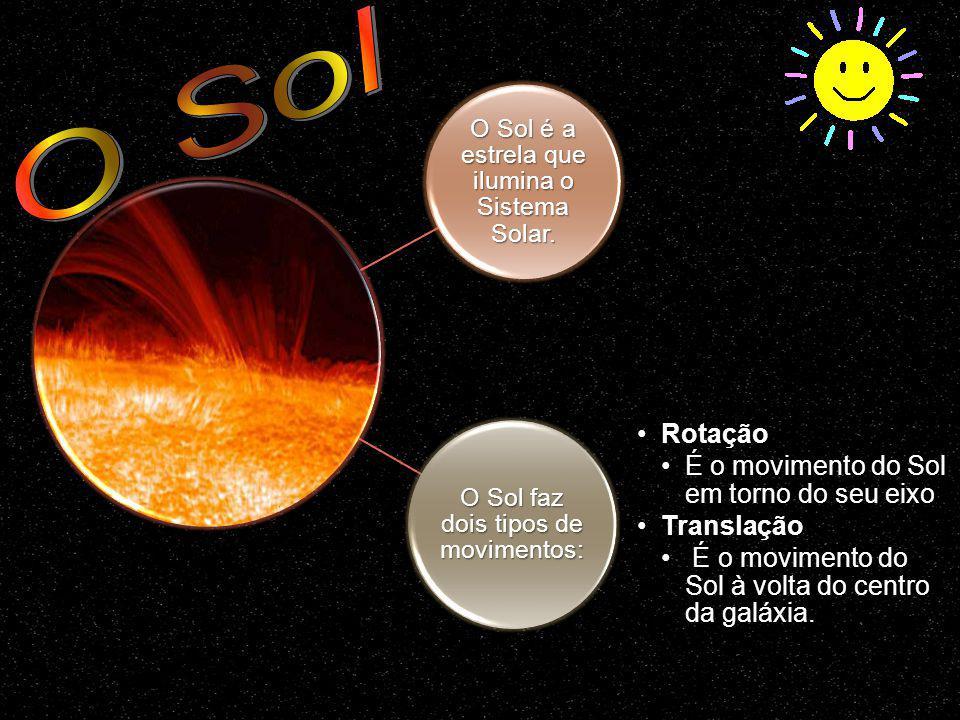 O Sol é a estrela que ilumina o Sistema Solar. O Sol faz dois tipos de movimentos: RotaçãoRotação É o movimento do Sol em torno do seu eixoÉ o movimen