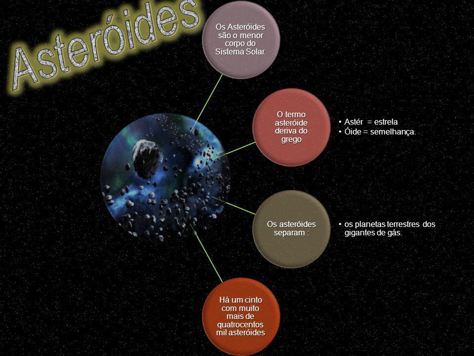 Os Asteróides são o menor corpo do Sistema Solar. O termo asteróide deriva do grego Astér = estrelaAstér = estrela Óide = semelhança.Óide = semelhança