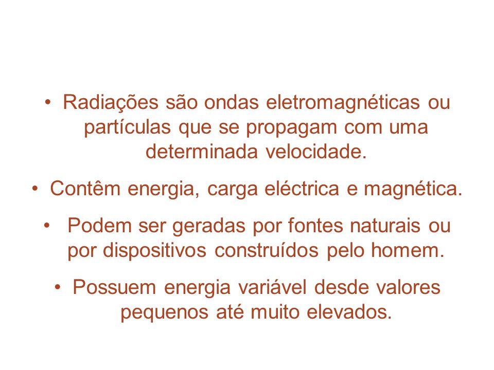 Radiações são ondas eletromagnéticas ou partículas que se propagam com uma determinada velocidade. Contêm energia, carga eléctrica e magnética. Podem