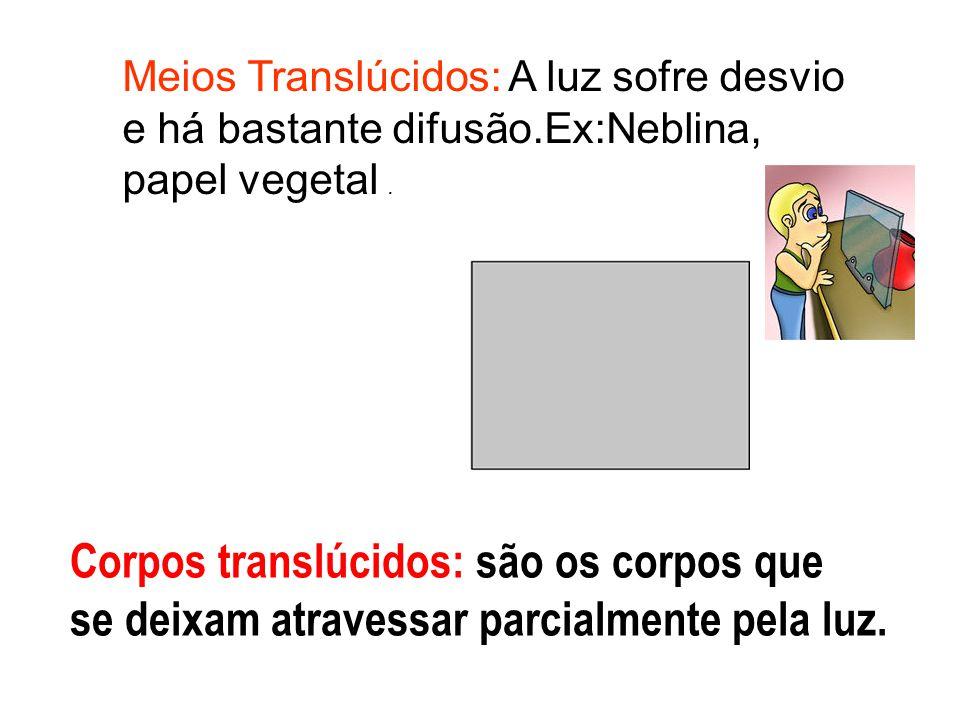 Corpos translúcidos: são os corpos que se deixam atravessar parcialmente pela luz. Meios Translúcidos: A luz sofre desvio e há bastante difusão.Ex:Neb