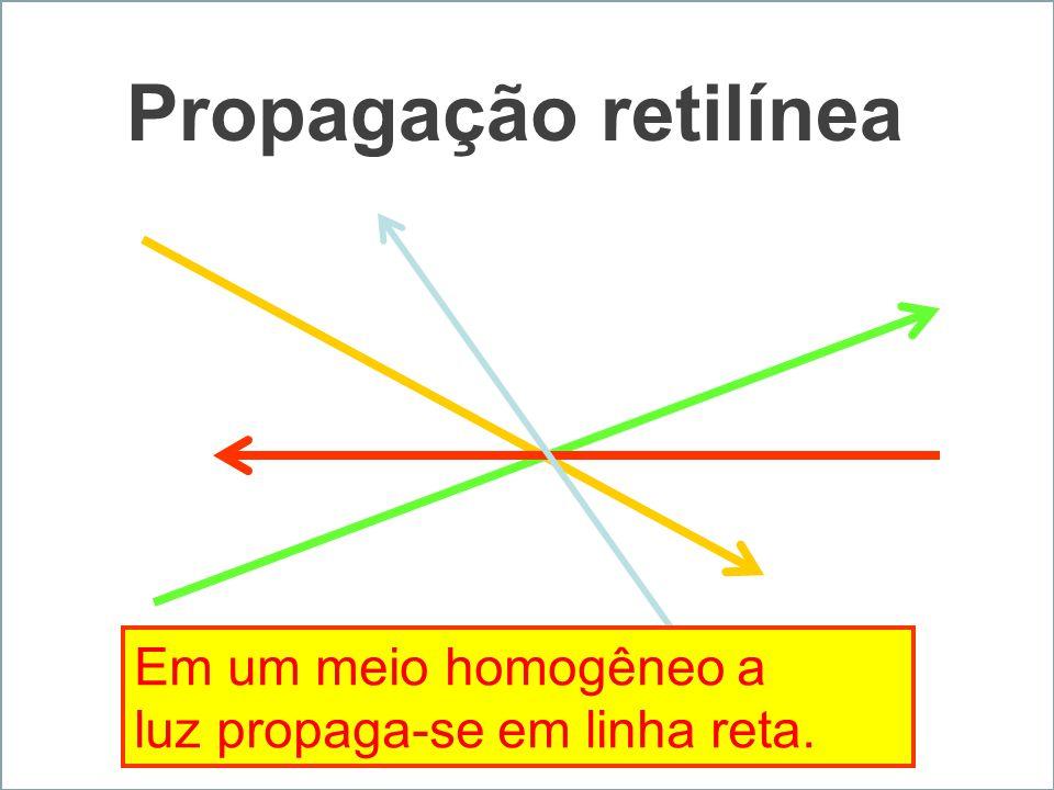 Propagação retilínea Em um meio homogêneo a luz propaga-se em linha reta.