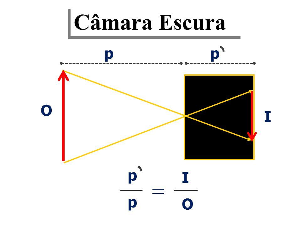 Câmara Escura = IOIO pp pp I O p