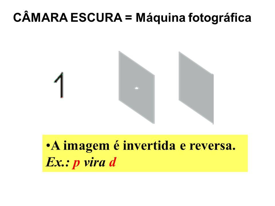 CÂMARA ESCURA = Máquina fotográfica A imagem é invertida e reversa. Ex.: p vira d
