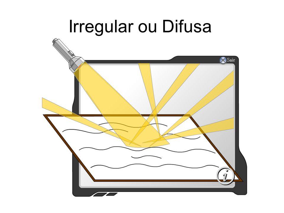 Irregular ou Difusa