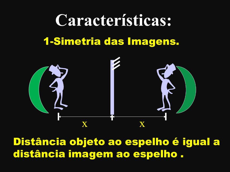 1-Simetria das Imagens. xx Características: Distância objeto ao espelho é igual a distância imagem ao espelho.