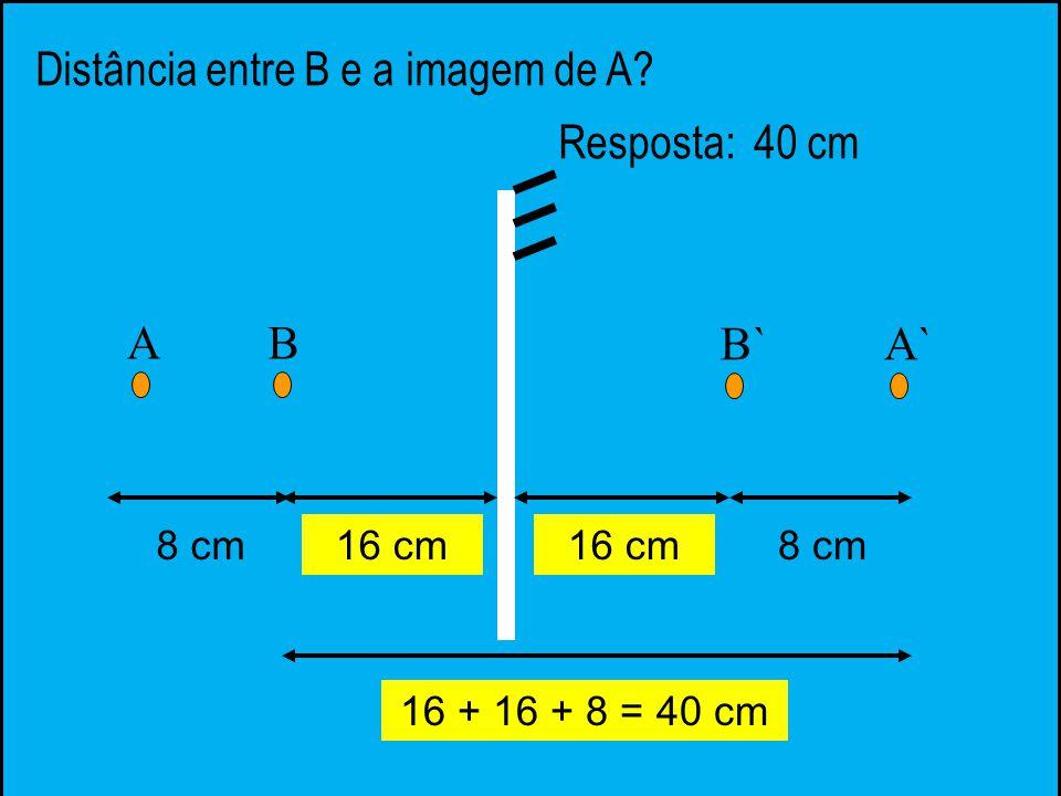 Distância entre B e a imagem de A? 16 cm A A` B 8 cm B` 8 cm16 cm Resposta: 40 cm 16 + 16 + 8 = 40 cm