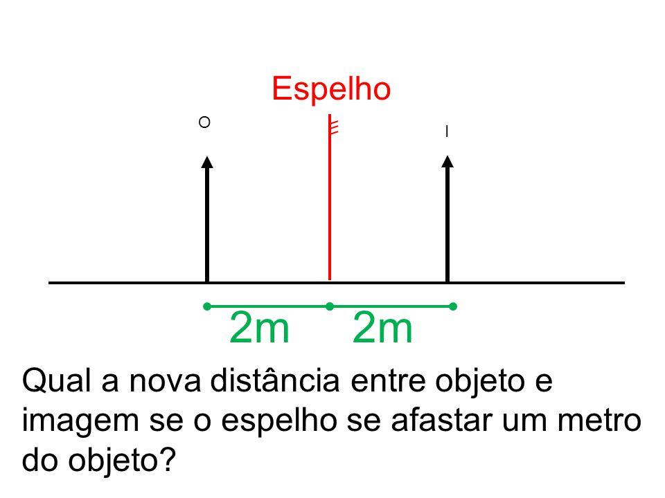 O Espelho I 2m Qual a nova distância entre objeto e imagem se o espelho se afastar um metro do objeto?