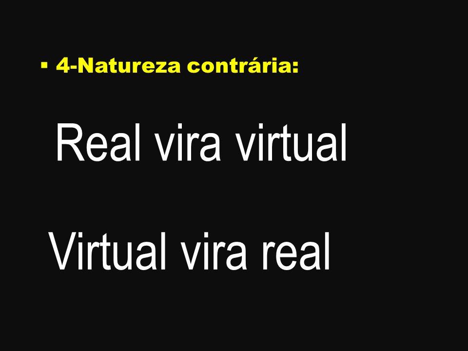 4-Natureza contrária: Real vira virtual Virtual vira real