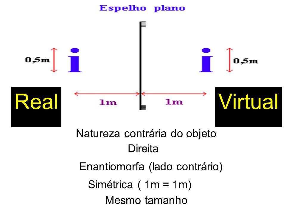 Natureza contrária do objeto Direita Simétrica ( 1m = 1m) Mesmo tamanho Enantiomorfa (lado contrário) RealVirtual