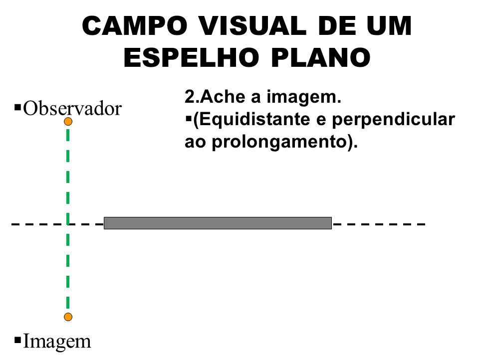 CAMPO VISUAL DE UM ESPELHO PLANO  Observador 2.Ache a imagem.  (Equidistante e perpendicular ao prolongamento).  Imagem