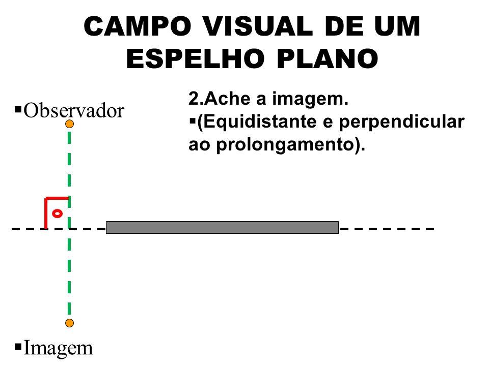 CAMPO VISUAL DE UM ESPELHO PLANO  Observador  Imagem 2.Ache a imagem.  (Equidistante e perpendicular ao prolongamento).