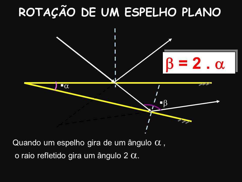 ROTAÇÃO DE UM ESPELHO PLANO Quando um espelho gira de um ângulo  , o raio refletido gira um ângulo 2 .  = 2.   