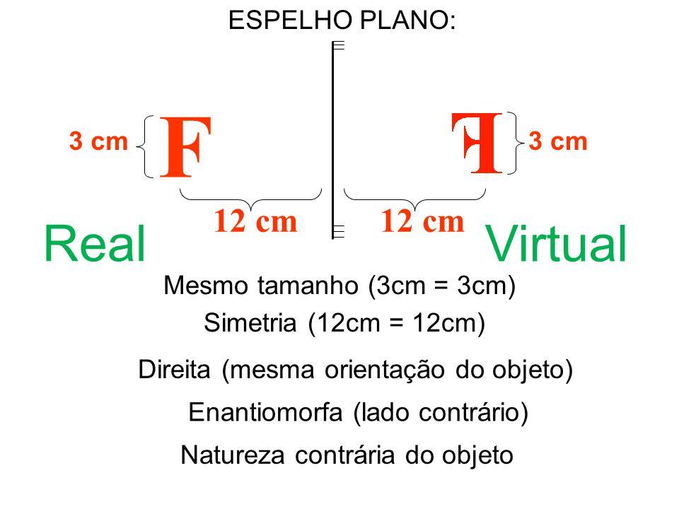 3 cm F 12 cm Real Virtual ESPELHO PLANO: Mesmo tamanho (3cm = 3cm) 3 cm 12 cm Simetria (12cm = 12cm) Direita (mesma orientação do objeto) Enantiomorfa