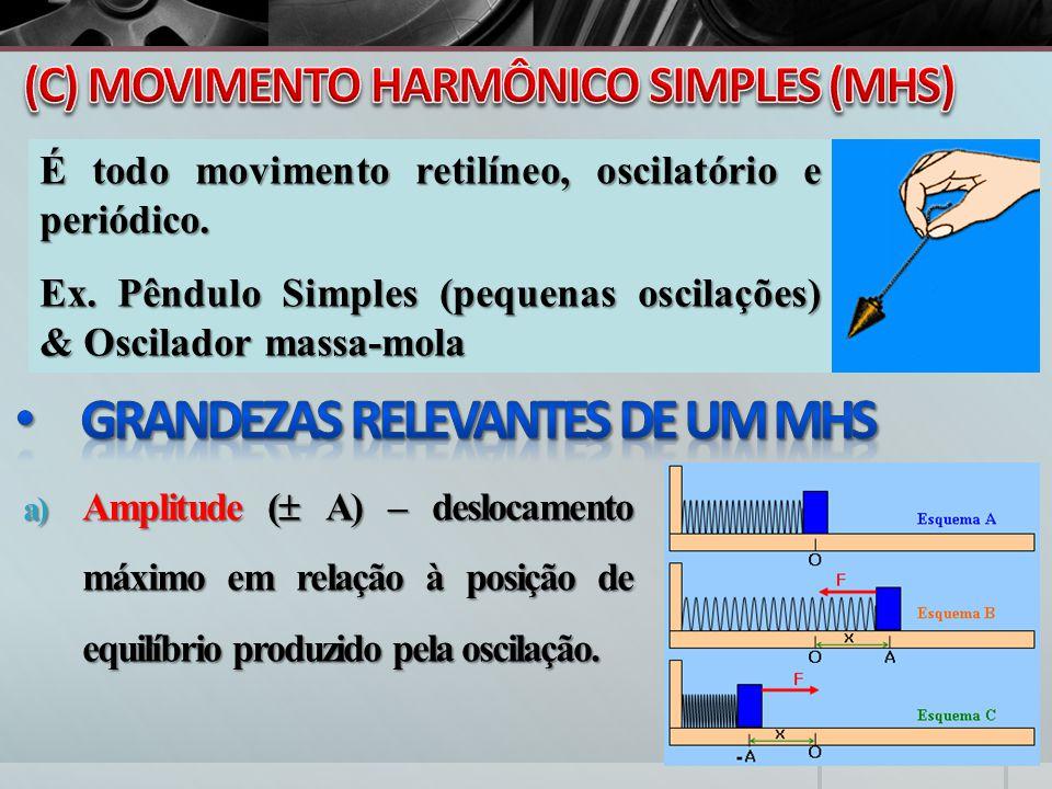É todo movimento retilíneo, oscilatório e periódico. Ex. Pêndulo Simples (pequenas oscilações) & Oscilador massa-mola a) Amplitude (  A) – deslocamen