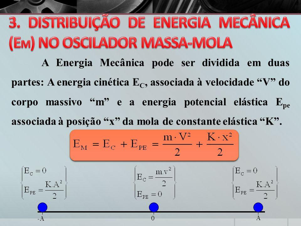 A Energia Mecânica pode ser dividida em duas partes: A energia cinética E C, associada à velocidade V do corpo massivo m e a energia potencial elástica E pe associada à posição x da mola de constante elástica K .