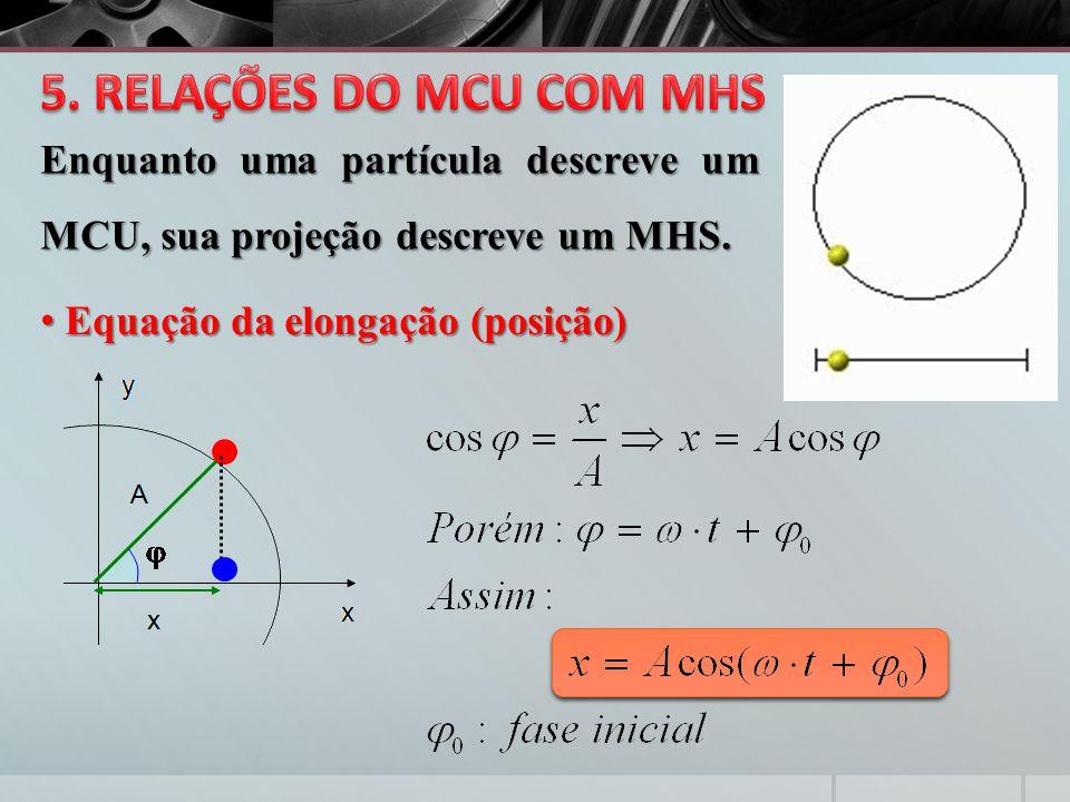 Enquanto uma partícula descreve um MCU, sua projeção descreve um MHS. Equação da elongação (posição) Equação da elongação (posição)