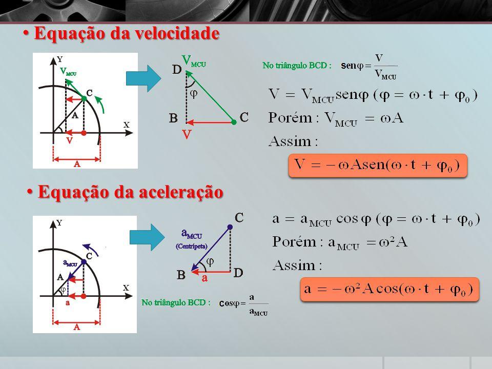Equação da velocidade Equação da velocidade Equação da aceleração Equação da aceleração