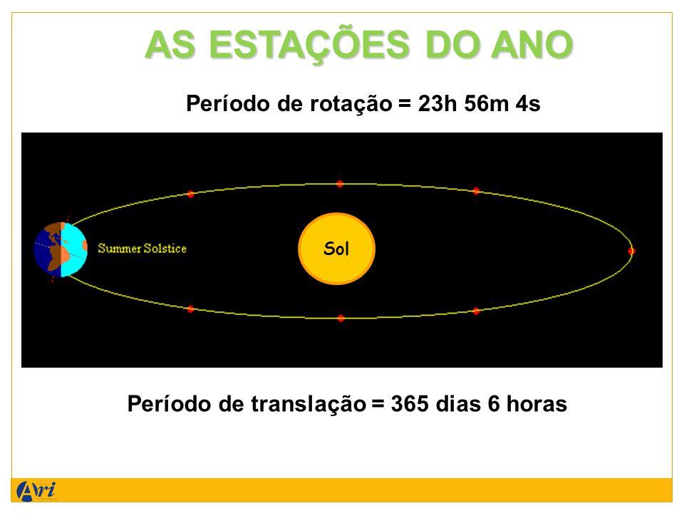 Período de rotação = 23h 56m 4s Período de translação = 365 dias 6 horas AS ESTAÇÕES DO ANO Sol