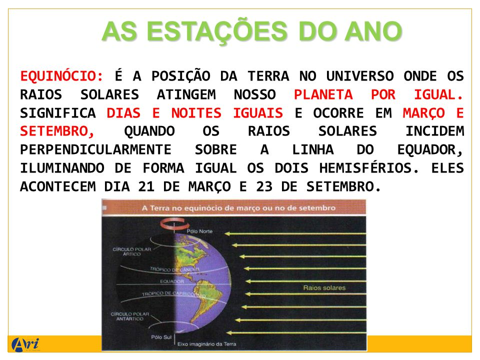 EQUINÓCIO: É A POSIÇÃO DA TERRA NO UNIVERSO ONDE OS RAIOS SOLARES ATINGEM NOSSO PLANETA POR IGUAL.